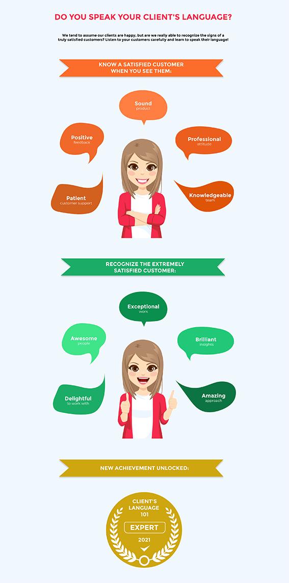 client's language infographic