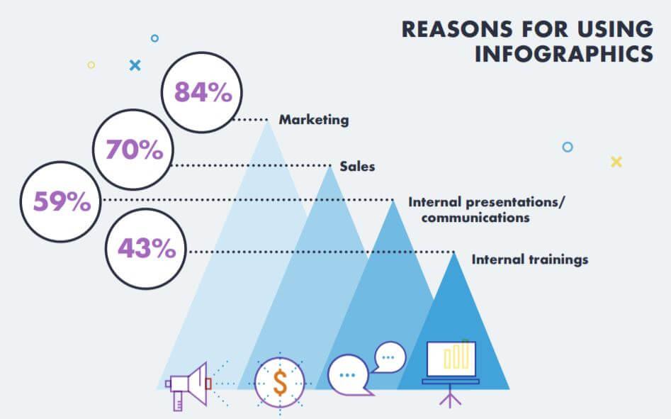 infographics usage stats