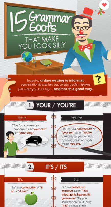 15 grammer goofs infographic