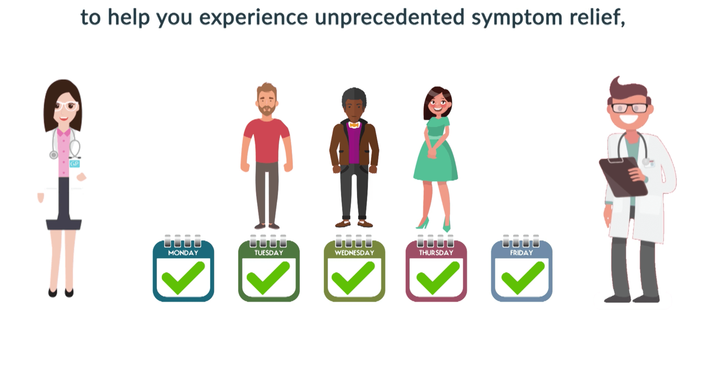 Image showing how animation can help a medical practice