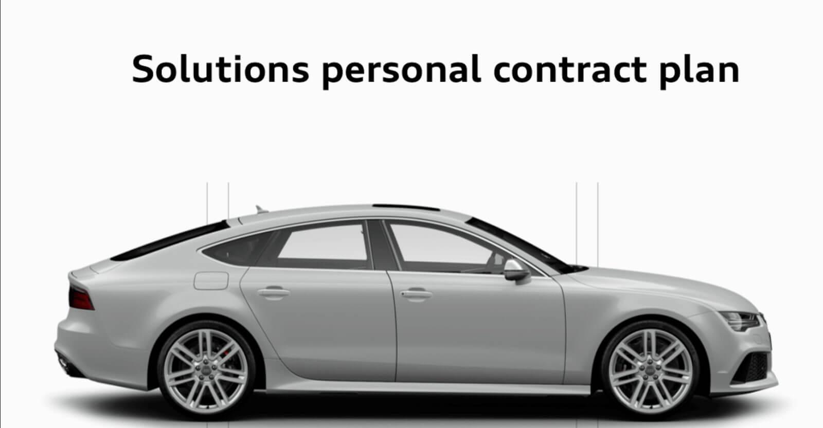 Audi Finance Calculator